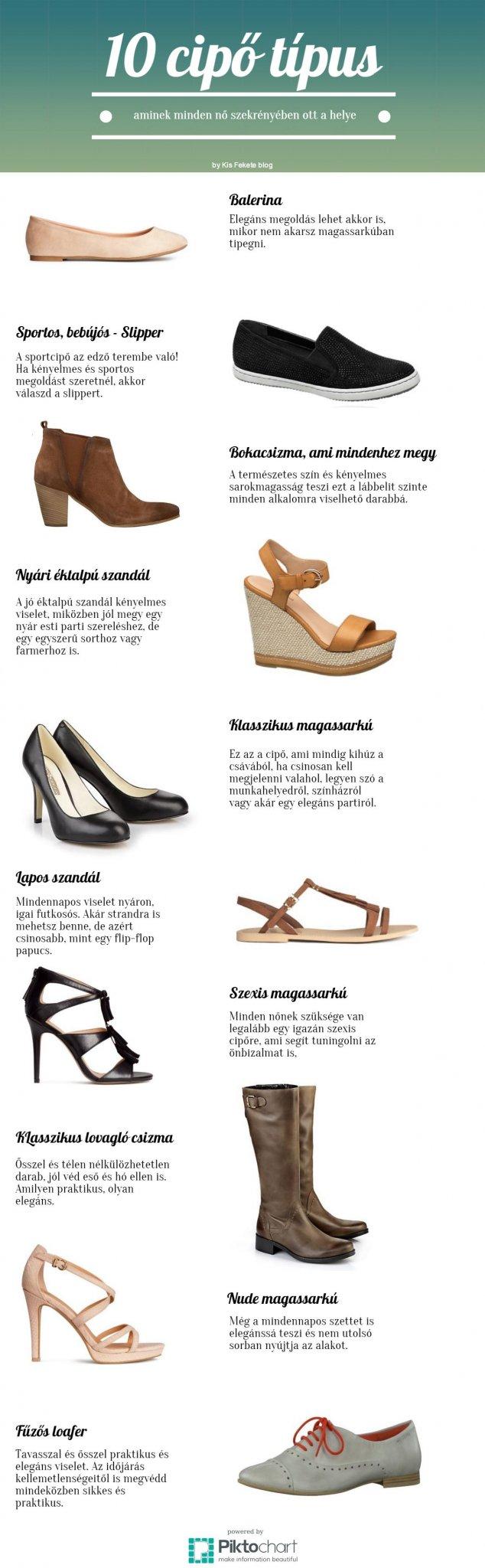 4874fe67b9 Ezekre a cipőkre, mindenképpen szükséged lenne | Kis Fekete